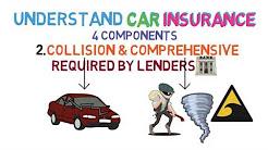 Car Insurance 101 (Car Shopping 3/5)