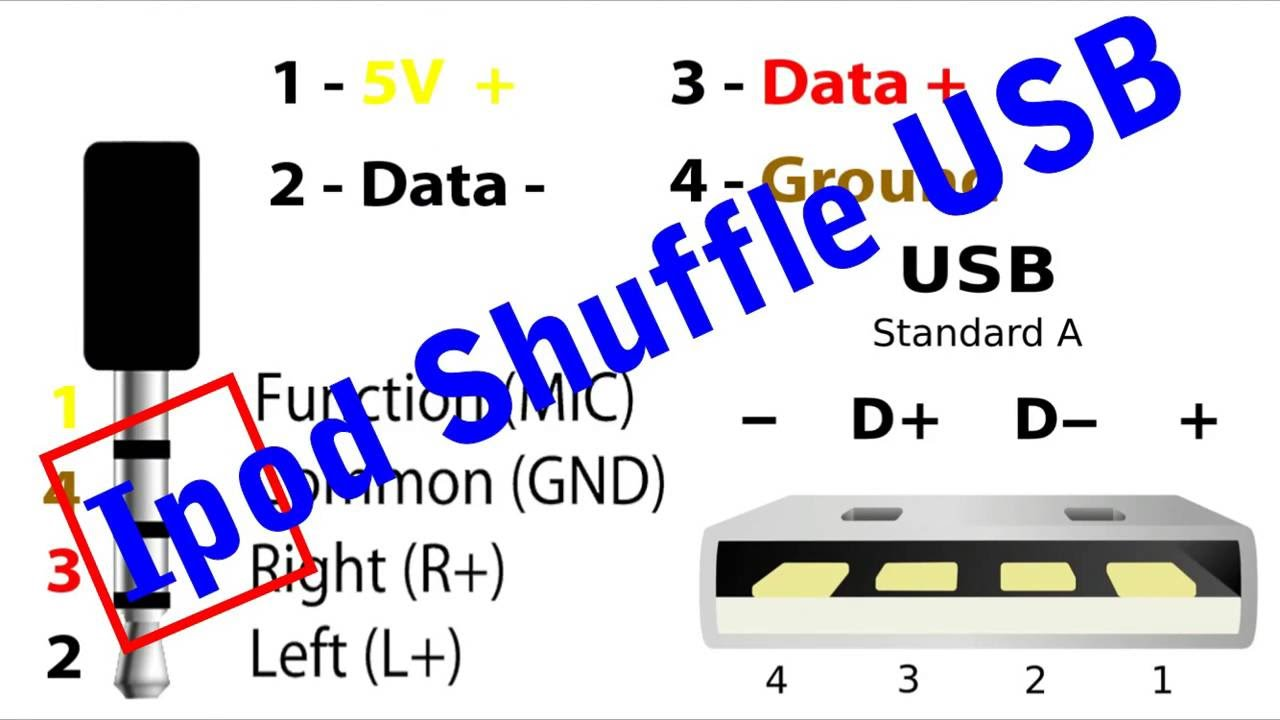 ipod shuffle wire diagram how to create usb cable charging for ipod 4th generation youtube  usb cable charging for ipod