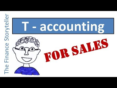 what is an accounting transaction