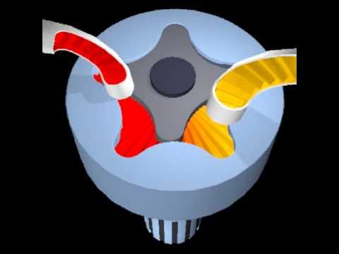 Ener G Rotors Animation Youtube