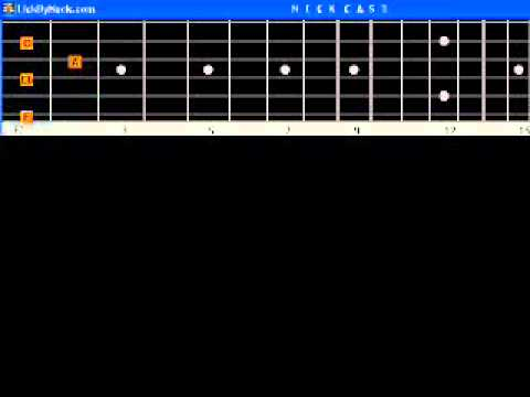 Rehab Amy Winehouse BASIC Guitar Lesson Fingerstyle Solo Chord ...