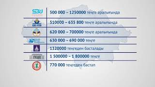 Сколько стоит учеба в вузах Алматы