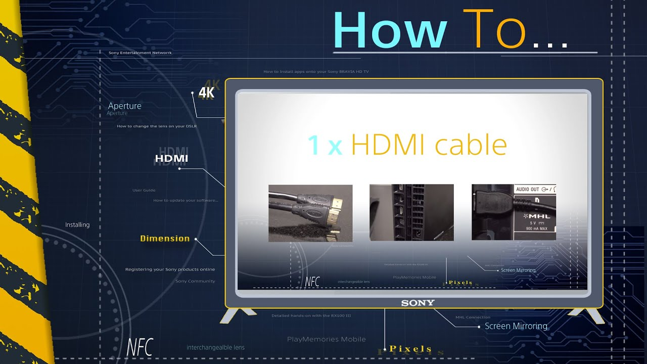 Hdmi Setup Diagram Room How To Connect Devices Your Sony Bravia Tv Youtube