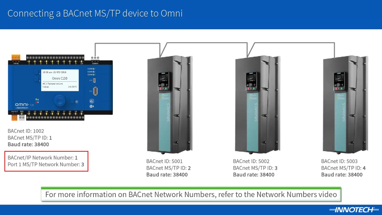 Bacnet Ms Tp Wiring Connections Data Diagrams Diagram Connecting A Device To Bems Controller Youtube Rh Com Driver Ethernet Ip