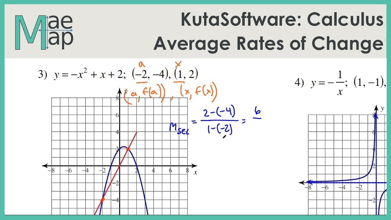 KutaSoftware: Calculus- Average Rates Of Change