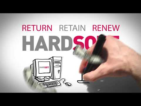 Return, Retain or Renew- the benefits of Mac leasing