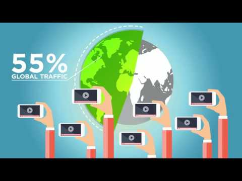 How to Make Video for Mobile Audiences