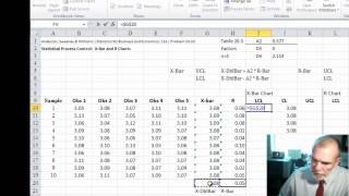 XBar-R مراقبة الرسوم البيانية