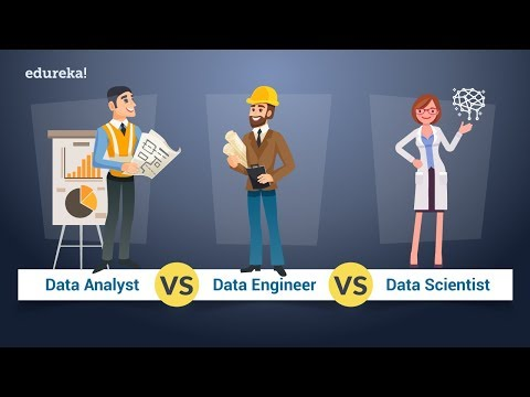 Data Analyst Vs Data Engineer Vs Data Scientist | Data Analytics Masters Program | Edureka