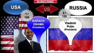 USA vs RUSSIA | Military Power Comparison 2016 | Russia Army vs USA Army