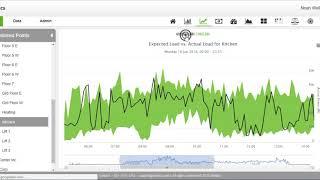 Wattics Energy Management Analytics: Machine Learning Forecasting