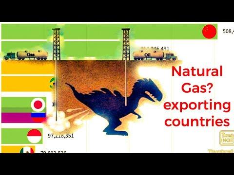 Dunyoning eng katta Tabiiy gas export qiluvchi davlatlari
