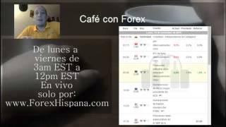Forex con Café del 14 de Noviembre 2016