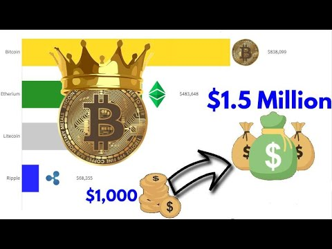 1000 dollars to invest in cryptocurrency