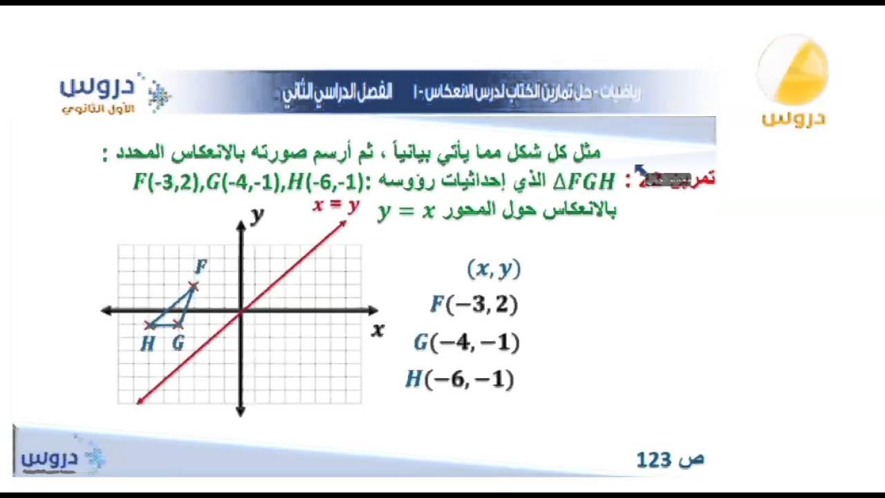 كتاب المعاصر فى الرياضيات للصف الاول الثانوى