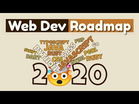 Web Development Roadmap 2020 {Start Now!}