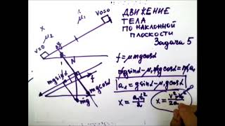 Физика. Динамика. Движение тела по наклонной плоскости -Задача 5