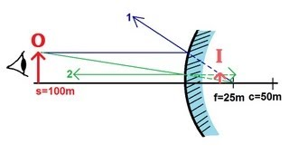 Physics - Optics: Mirrors (4 of 6) Convex Mirror