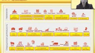 Видео обзор «1С:Управление строительной организацией»