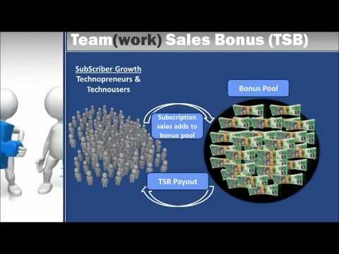 VMobile Supreme: How Team Sales Bonus (TSB) Works