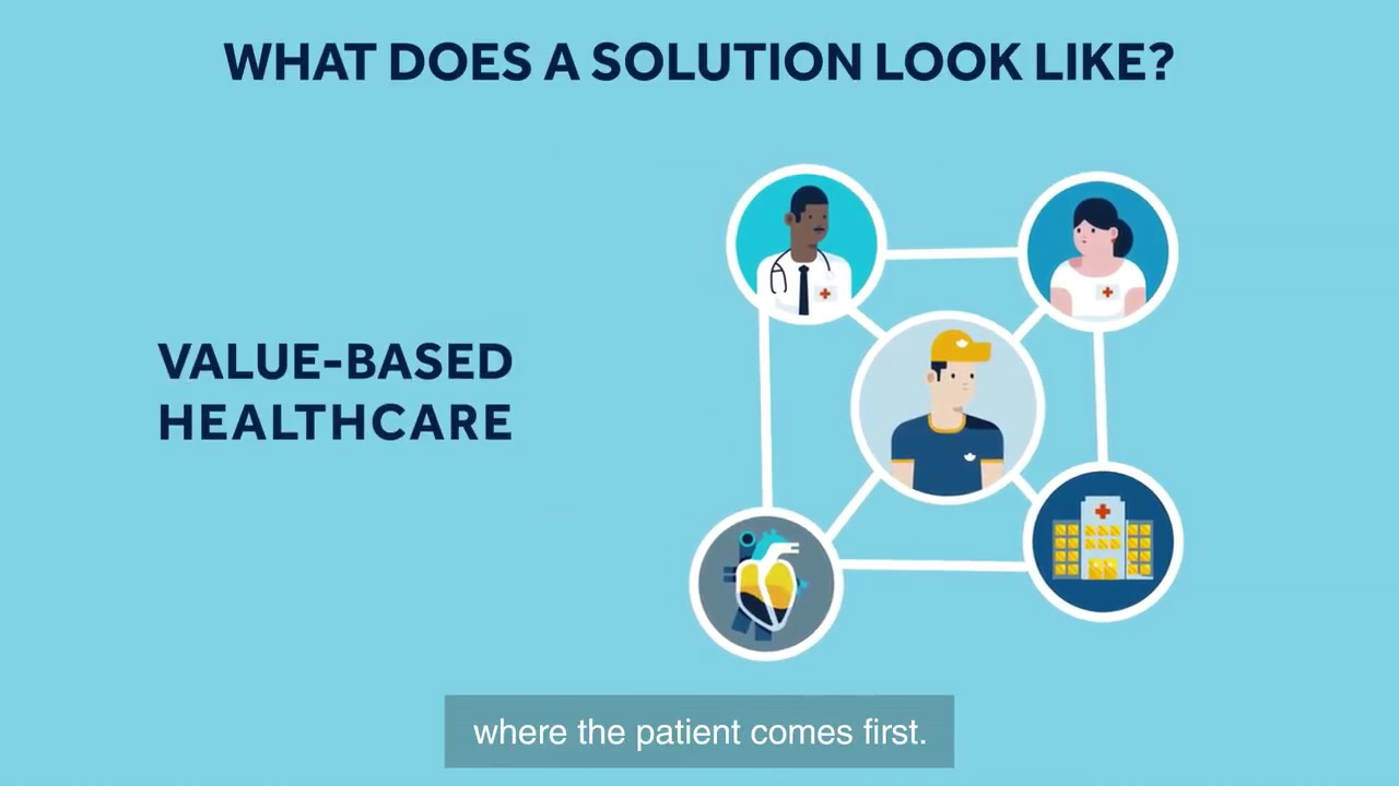 value based healthcare Value-based care is a form of reimbursement that ties payments for care delivery to the quality of care provided and rewards providers for both efficiency and e.