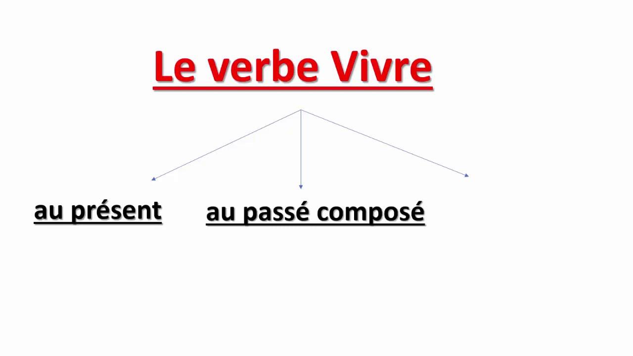 Conjugaison Le Verbe Vivre Au Present Au Passe Compose Et Au Futur تعلم الفرنسية Youtube