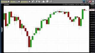 Analisi Mercati Finanziari - profste - 22 Aprile 2011