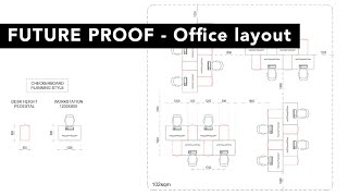 Future proofing your office layout