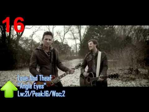 Billboard Bubbling Under Hot 100(Top 25) May 12, 2012
