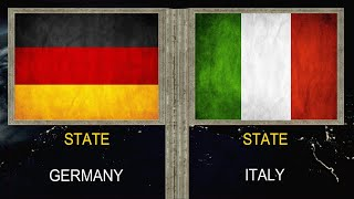 Germany vs Italy Army Military Power Comparison 2020