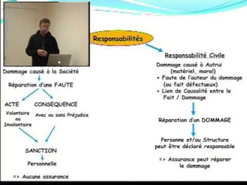 E-learning Plongée Niveau 4 - Assurances et Responsabilité