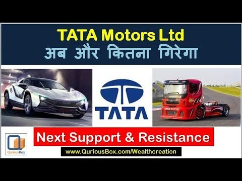 Tata Motors Target, Support & Resistance | Tata Motors Ltd analysis | Quriousbox
