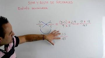 Suma y Resta de Fracciones   Clases de Matemáticas