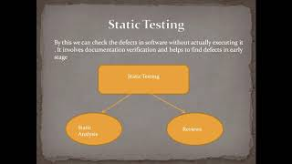 Types of Testing  Static Testing(Reviews , Walk through, Inspection) Part 1