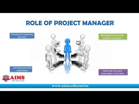 What is Project Manager? and Project Manager Roles and Responsibilities | AIMS Lecture