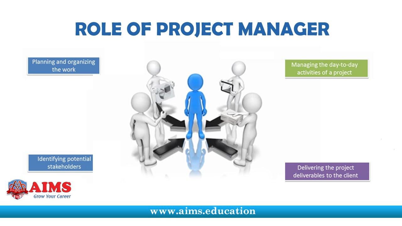 Project Manager Duties Responsibilities What Is Project Manager And Project Manager Roles And Responsibilities Aims Lecture