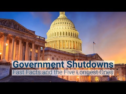 List of federal agencies affected by shutdown