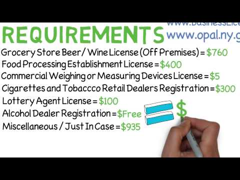The Legal Requirements For Opening A Convenience Store and How Much They Cost