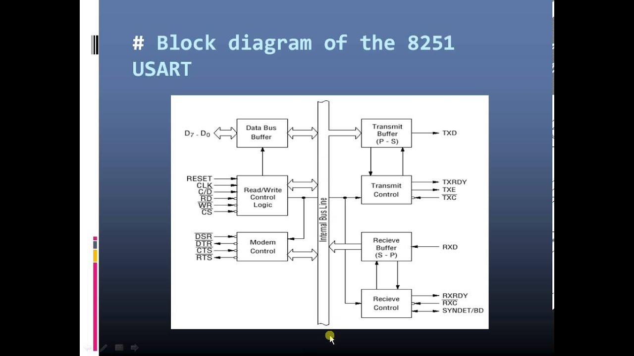 T V Block Diagram Auto Electrical Wiring Logic