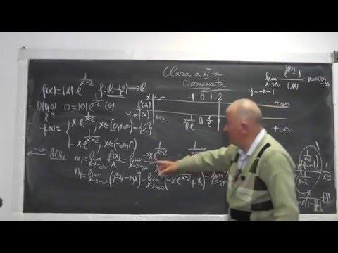 958 Asimptotele Derivatele 1 si 2 dau informatii import. la trasarea graficului unei functii Cls 11