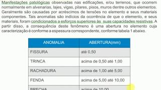 ABERTURAS: FISSURA,TRINCA E RACHADURA