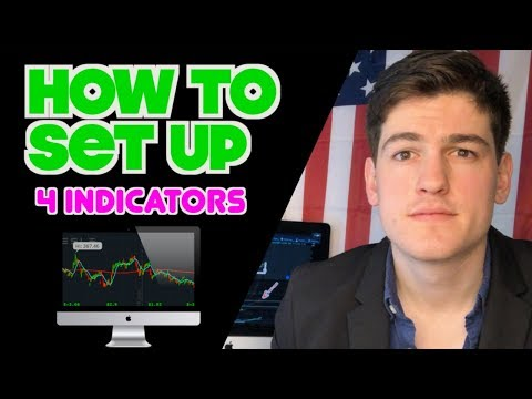 set-up-top-indicators-in-thinkorswim-💻-|-step-by-step