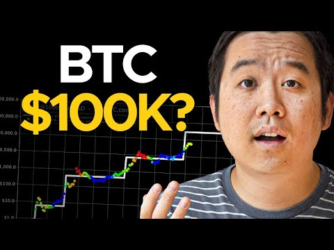 Why Stock-to-Flow Model Predicts $100K Bitcoin (before Dec. 2021)
