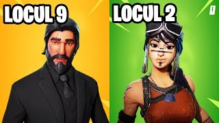 TOP 10 CELE MAI RARE SKIN-URI din FORTNITE