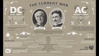 The Current War | Nikola Tesla vs Thomas Edison Part 2