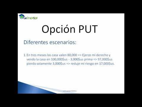 Ip otions opciones binarias