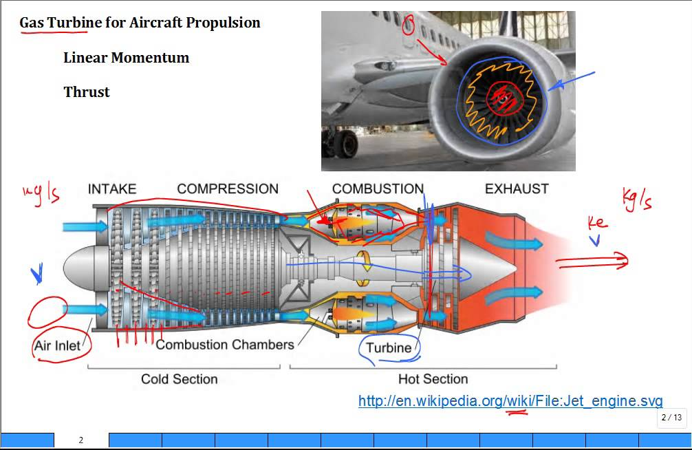 discuss jet engine for propulsion and thrust - youtube force diagram jet engines battery switch wiring diagram two engines #1