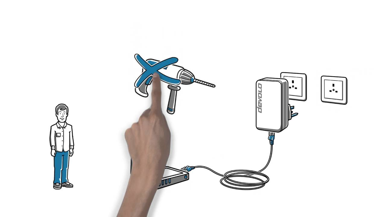 Devolo Home Control Simple Show English Youtube Basic Household Wiring Clip Art