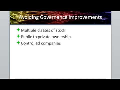 Corporate Governance Chaper 2