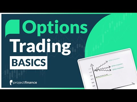 Options Trading EXPLAINED (Basic Concepts For Beginners)